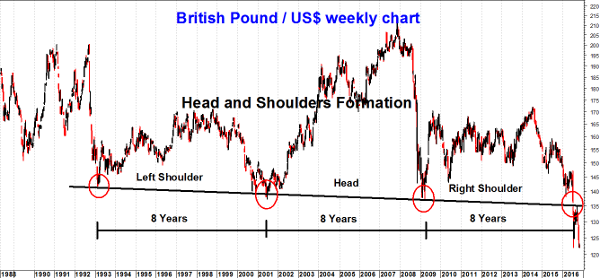 pound-value-small